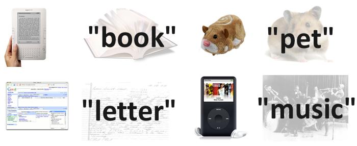 Book pet letter