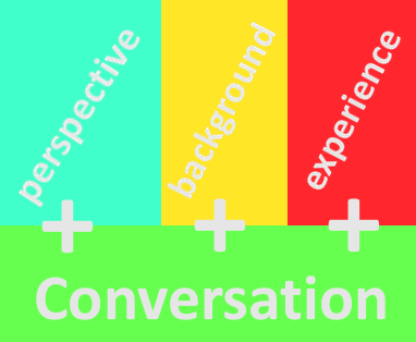 Conversation perspective background experience